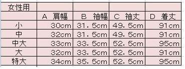 長襦袢サイズ表